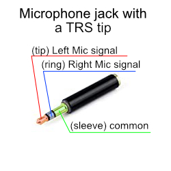 Microphone jack with a TRS plug